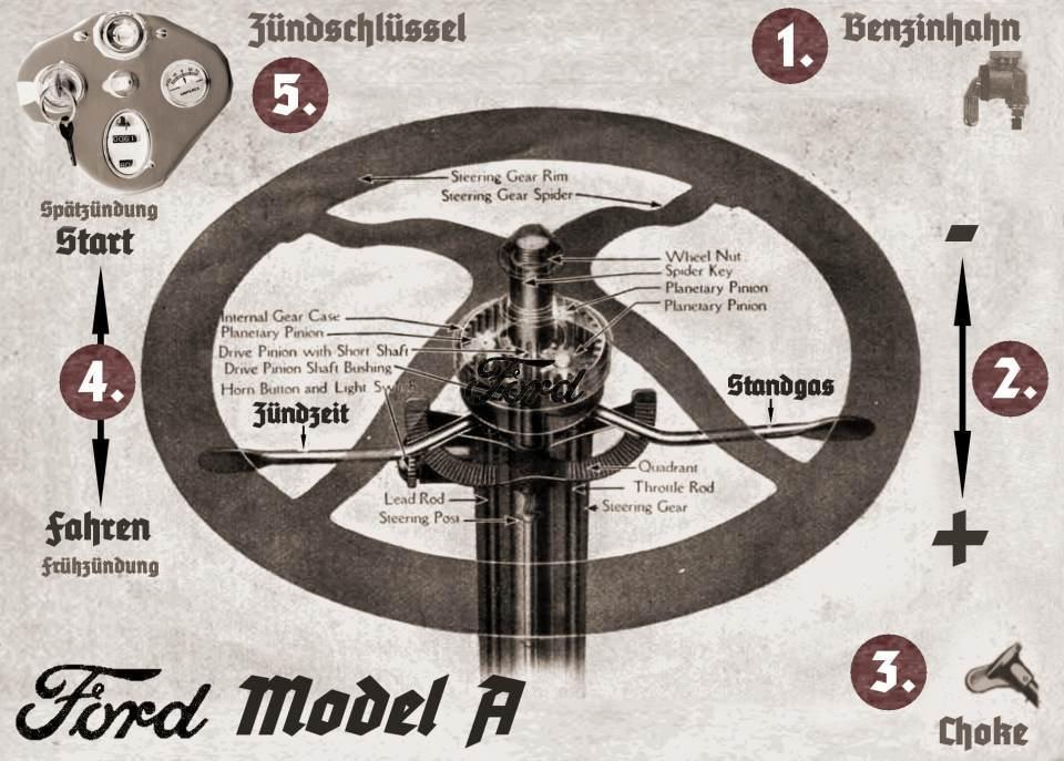 Atemberaubend Ford Modell T Schaltplan Zeitgenössisch - Der ...